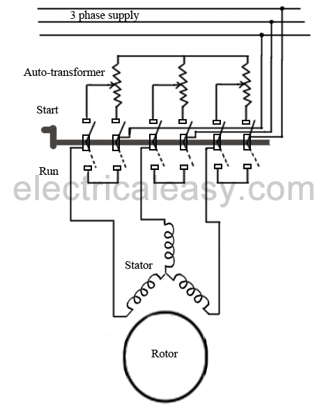 Starting Of Three Phase Induction Motors Electricaleasy Com