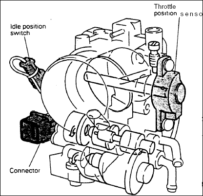4 3 Throttle Body Diagram