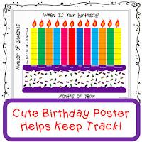 Teach Magically Blog Birthday Graph