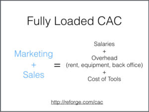 Fully Loaded CAC