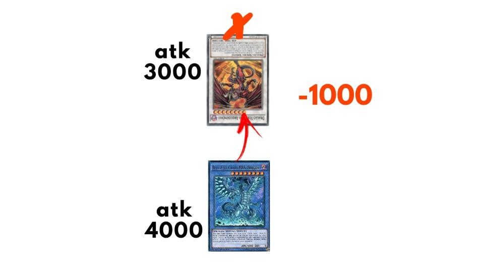 chaos max vs red archfiend