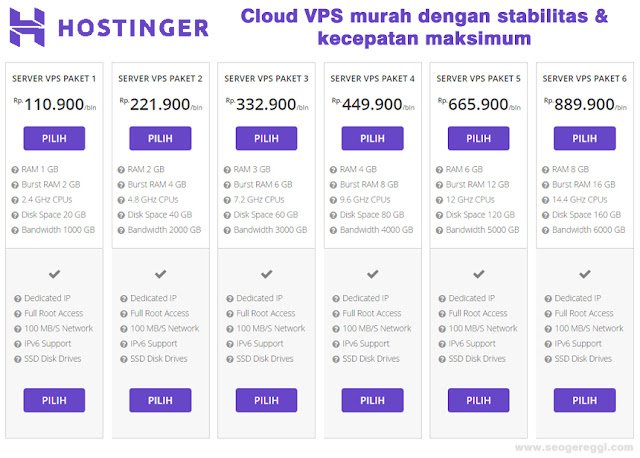 Hostinger Cloud VPS Murah Indonesia