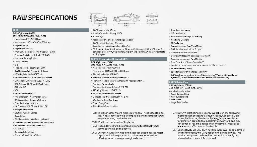 Browsur Toyota FT86 Pekanbaru Riau