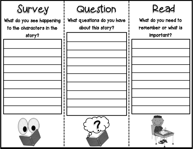 3 6 free resources sq3r reading strategy freebie for Sq3r template