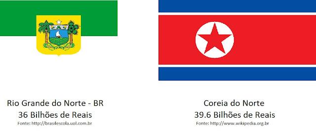 www.fertilmente.com.br - Comparação da economia da Coreia do Norte com a do Rio Grande do Norte