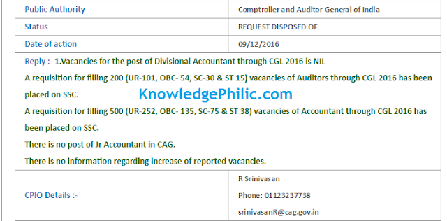 RTI Reply for SSC CGL 2016 Vacancy [DA, Auditor, Accountant]
