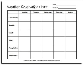 kids weather report template - classroom freebies weather observation chart freebie