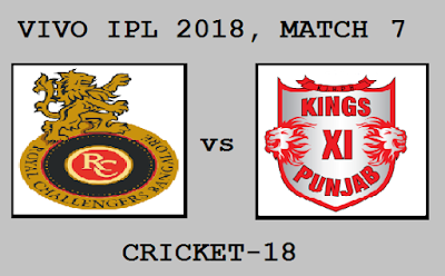 IPL 2018: Royal Challengers Bangalore vs Kings XI Punjab, 8th Match