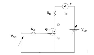 Rangkaian Percobaan karakteristik V-I MOSFET