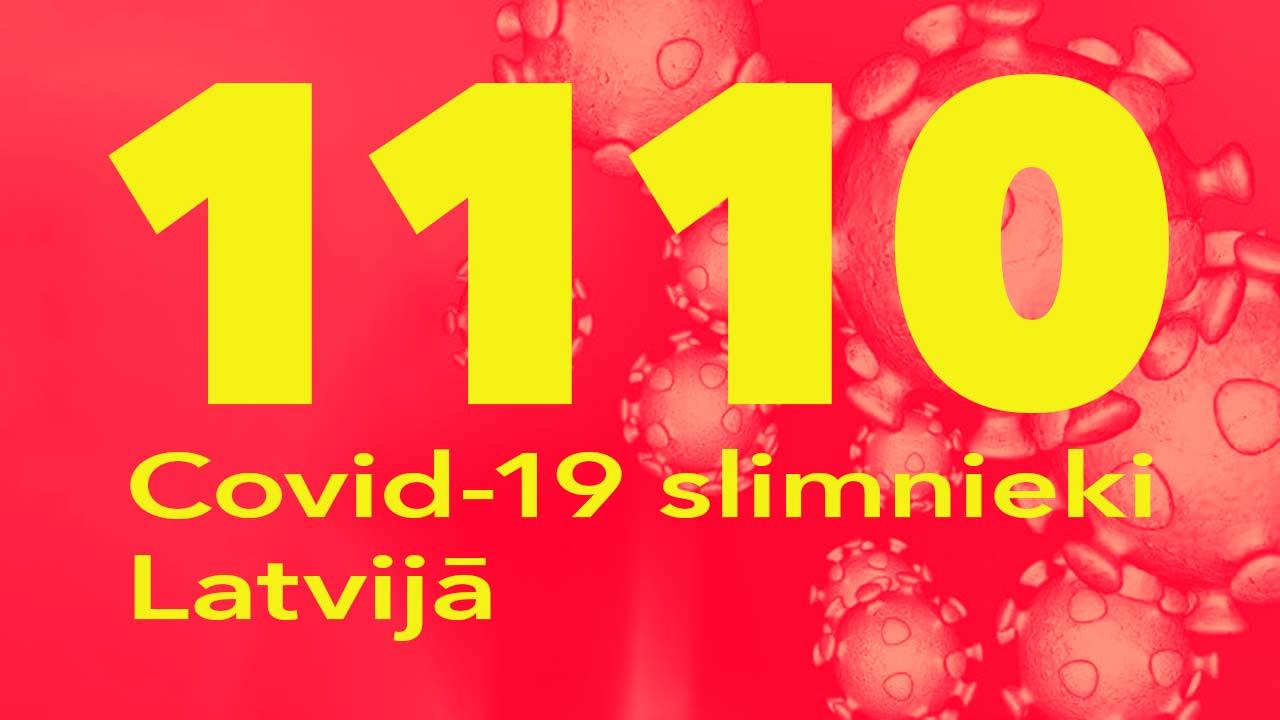 Koronavīrusa saslimušo skaits Latvijā 19.06.2020.