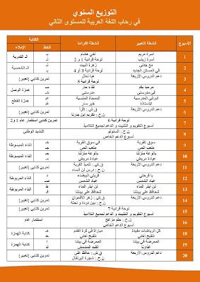 التوزيع السنوي في رحاب اللغة العربية المستوى الثاني
