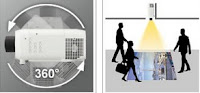 immagini verticali videoproiettore noleggio