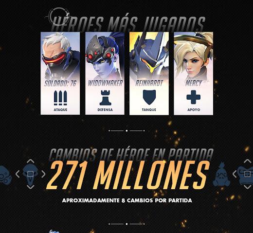 Conoce los grandes números de Overwatch en esta infografía