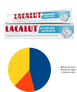 forum pareri lacalut protectie anticarie