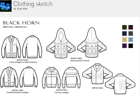 8 Resources to Learn about Garment Specification Sheet and
