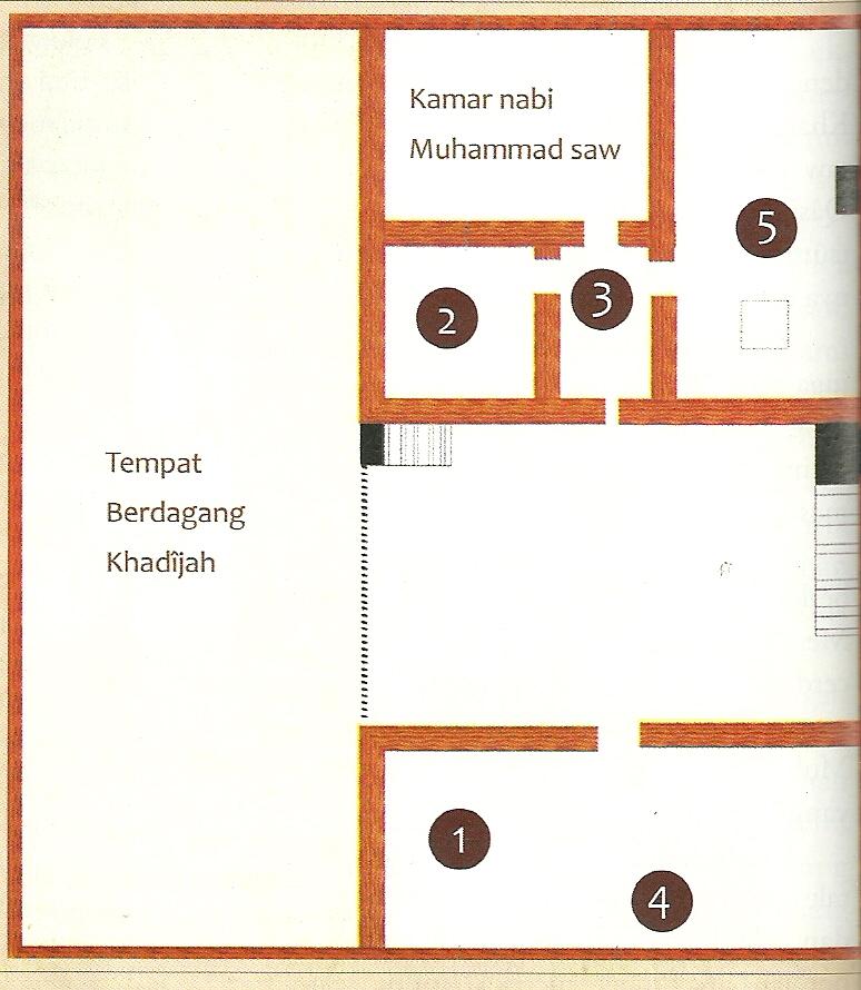 96+ Contoh Denah Rumah Rasulullah Di Madinah Paling Baru