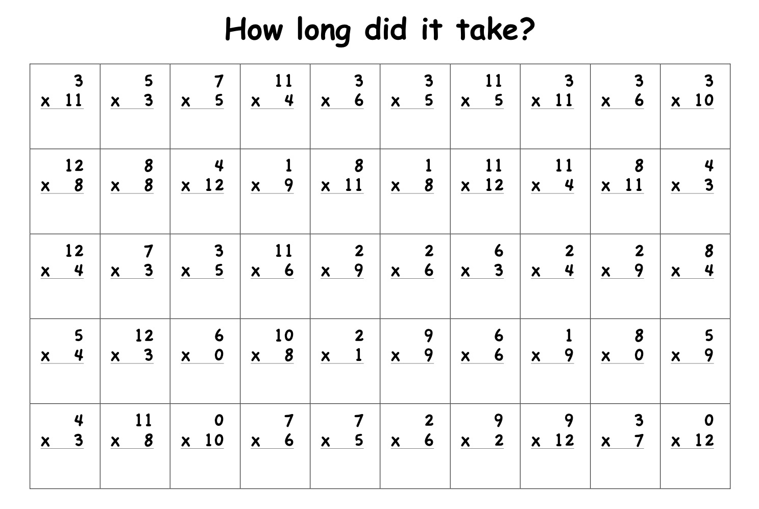 Column Method Multiplication Worksheet