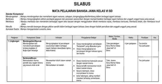 Silabus RPP Bahasa Jawa Kelas 6 SD/MI Format Word
