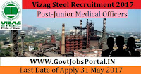 Vizag Steel Recruitment 2017– 233 Management Trainee (Technical) & Junior Medical Officers