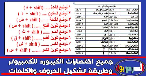 اختصارات الكيبورد وكيفية تشكيل الحروف على الكيبورد بالعربي