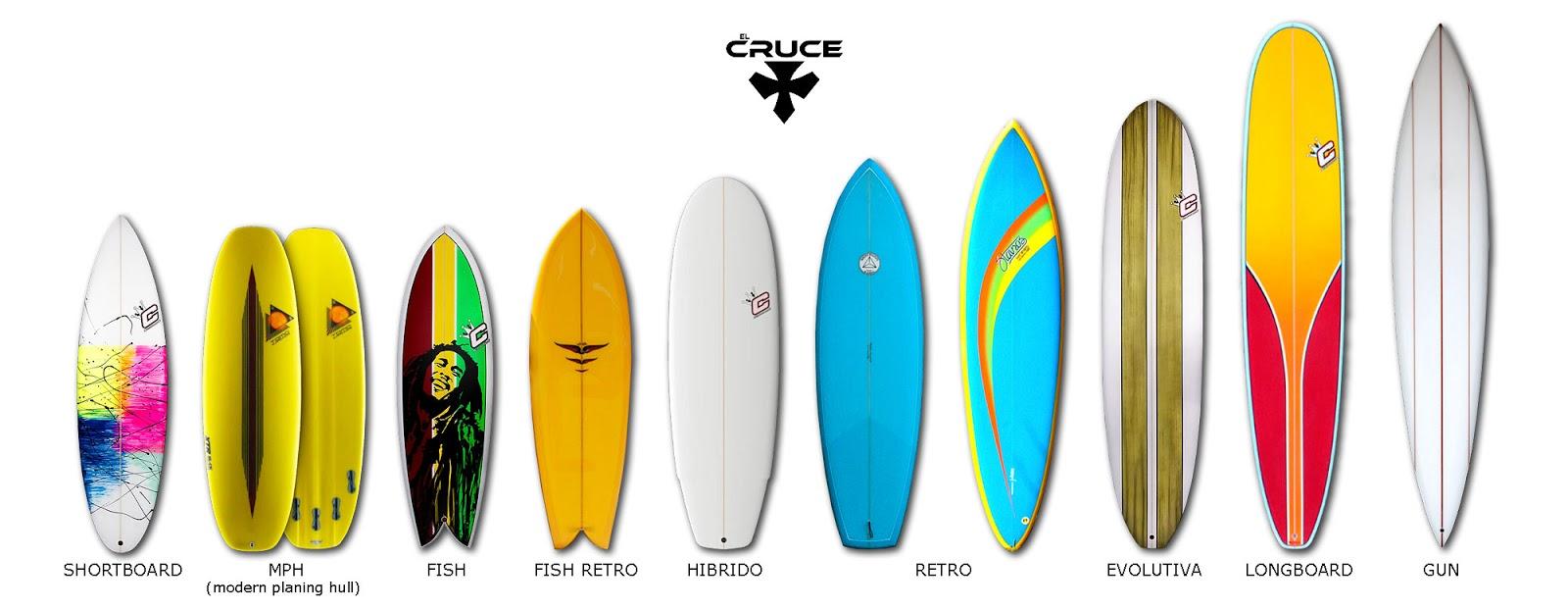 Tipos de tablas de surf - Tablas de surf decorativas ...