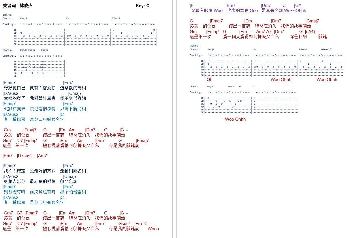 Latest Guitar Chord Jj Lin Junjie