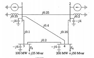 UETian Blogger: YBus building algorithm of Power System