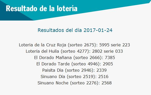 Loterias de Hoy | Resultados diarios de la Lotería y el Chance | Enero 24 2017