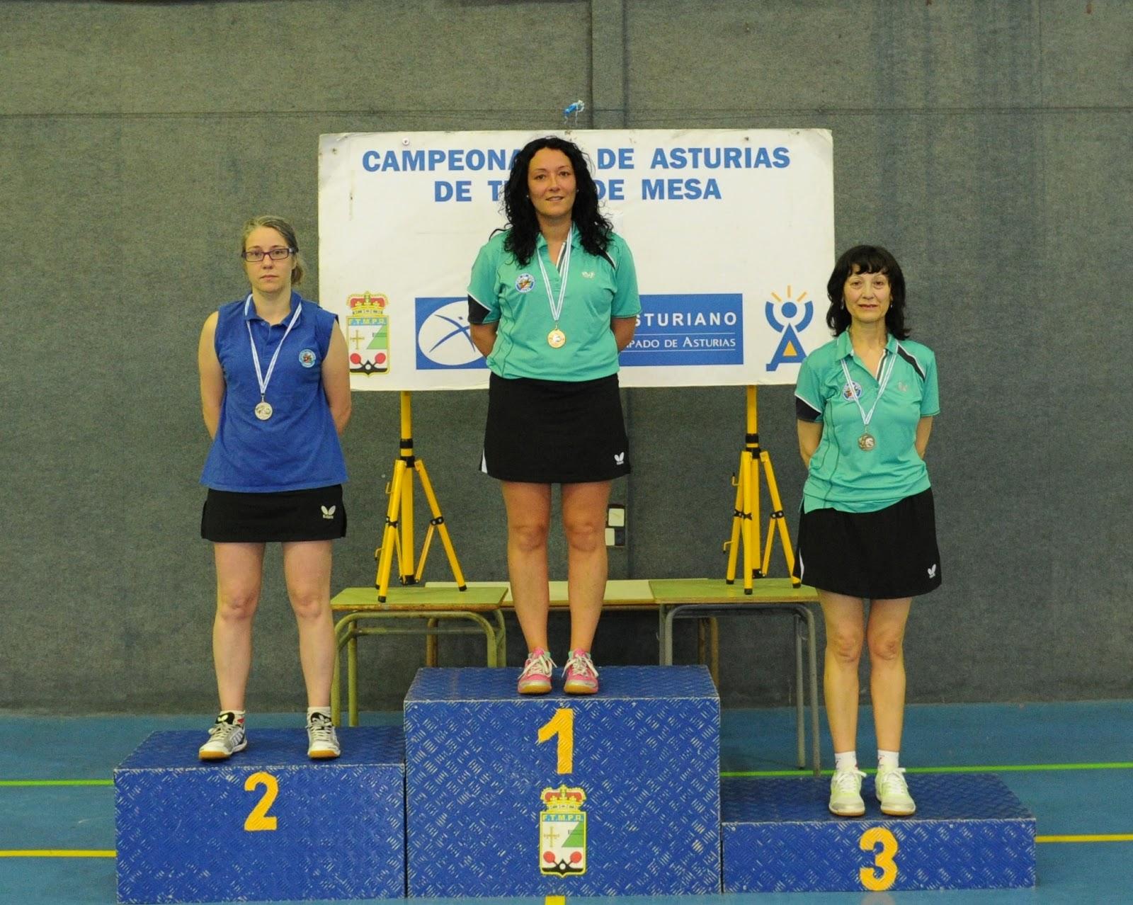 Federaci n de tenis de mesa del principado de asturias campeonato de asturias de veteranos - Aviles tenis de mesa ...