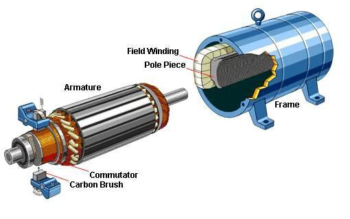 Solar Fm Transmitter Circuit Diagram