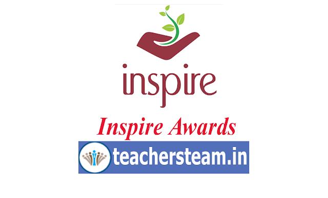 inspire manak awards