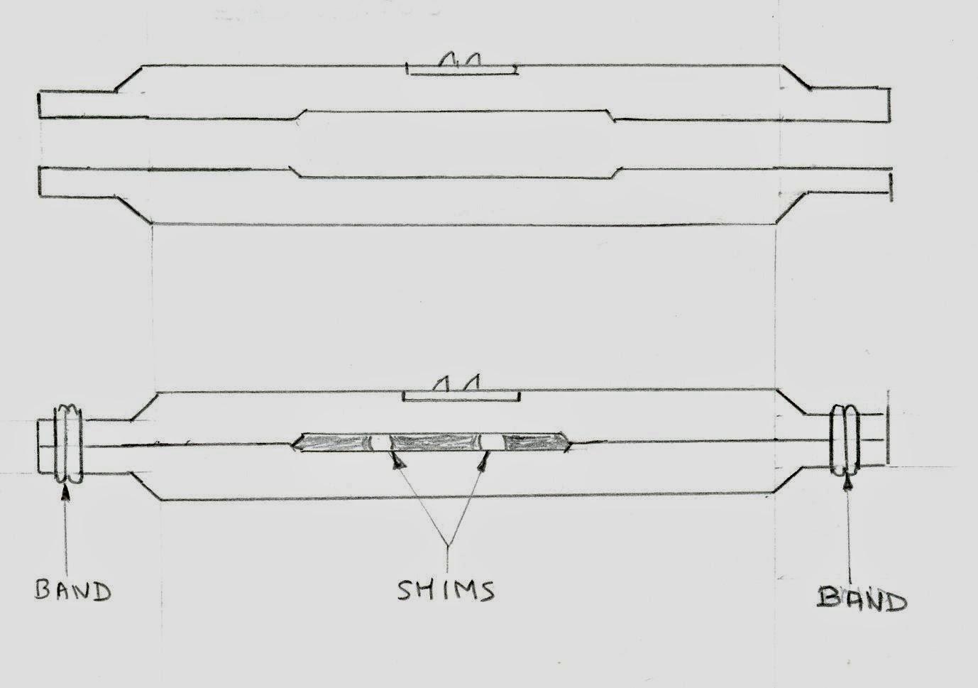 Firearms History Technology Amp Development Ancient