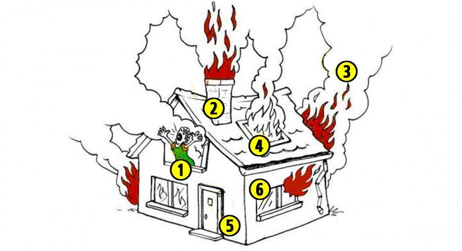 Test: Lo primero que veas revela como actuarías frente a una crisis