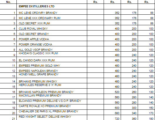 Image Gallery Liquor Price List