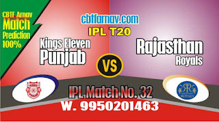 IPL 2019 Today Match Who Wil Win
