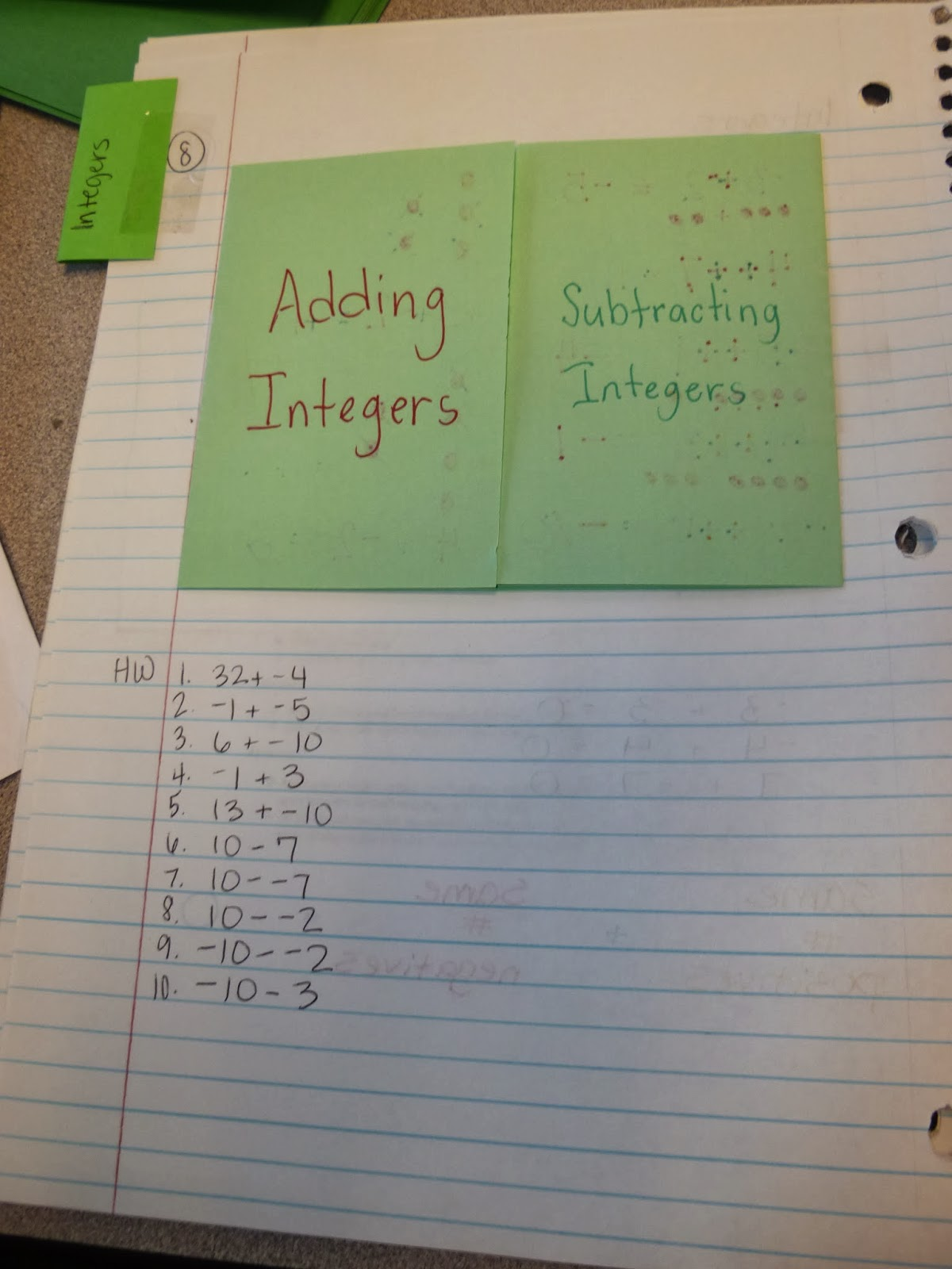 Learning With Tape Pre Algebra Topics Isn Pages