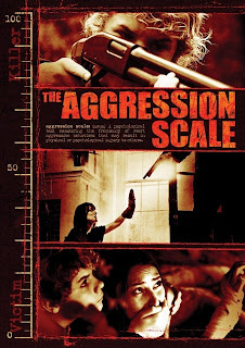 The Aggression Scale   VOSTFR