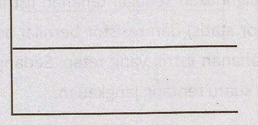 Besaran Listrik, hubungan antara tegangan, arus dan tahanan