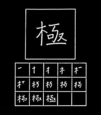 kanji kutub