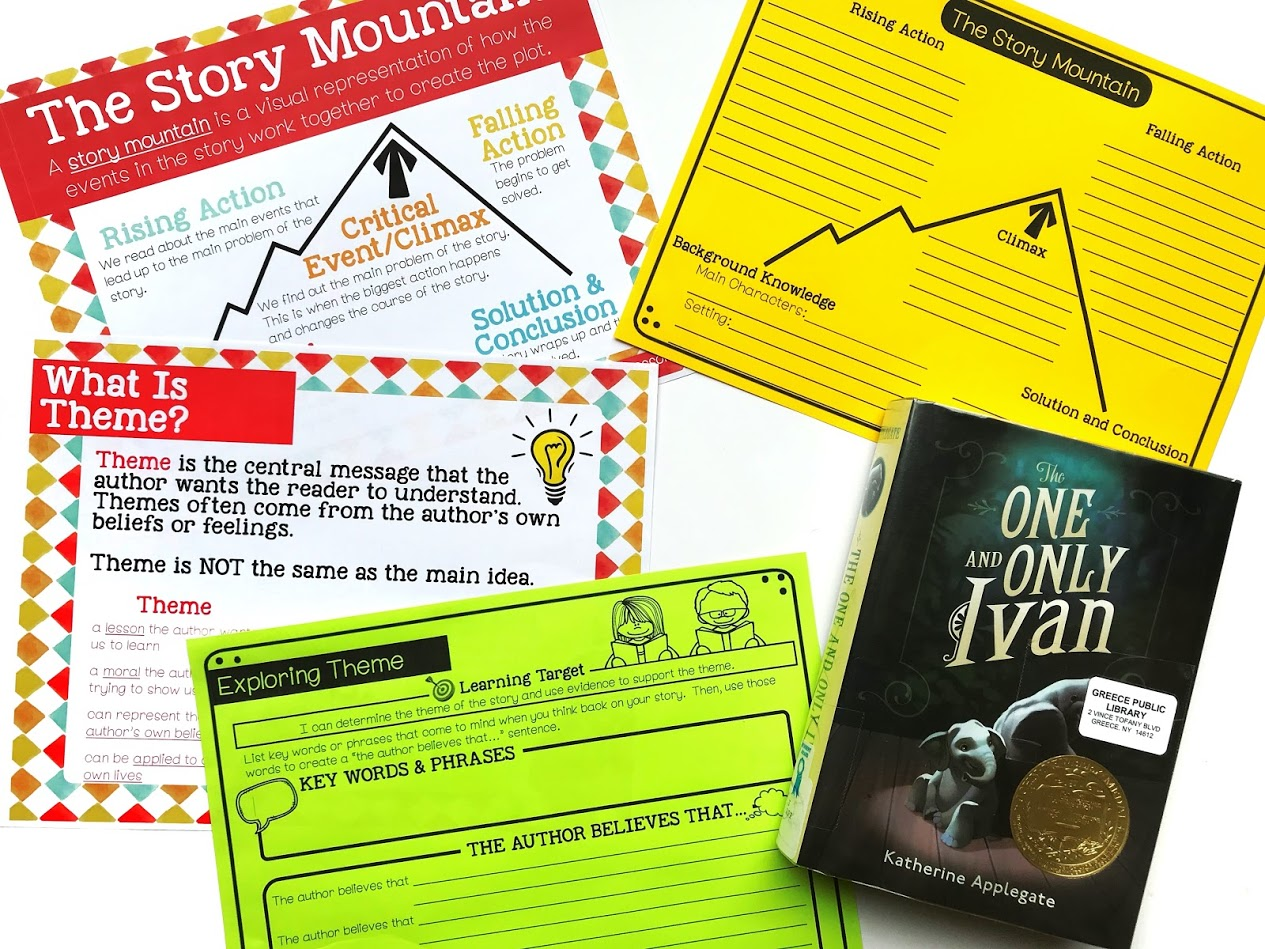 teaching theme free resources