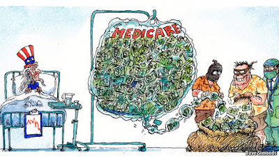醫療詐騙體系