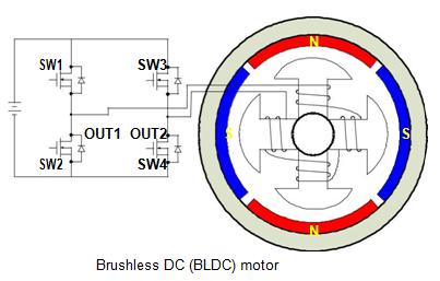 Electronic Circuit Design Technology