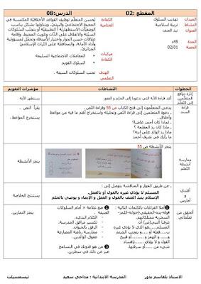مذكرات الاسبوع 21  مادة التربية الاسلامية السنة الرابعة ابتدائي الجيل الثاني