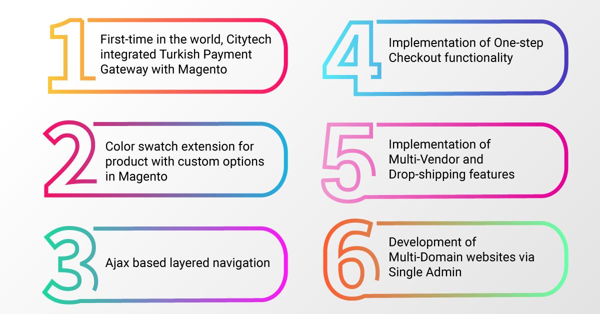 Highlights of Magento version 2.2.3