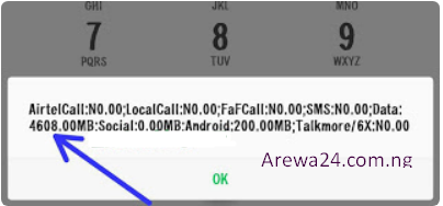 Artel 4gb free , mtn free brosin, online videos, high cpc keywords, arewa24, arewablog, naij.com, bbc hausa labarai, voa hausa, glo free airtime