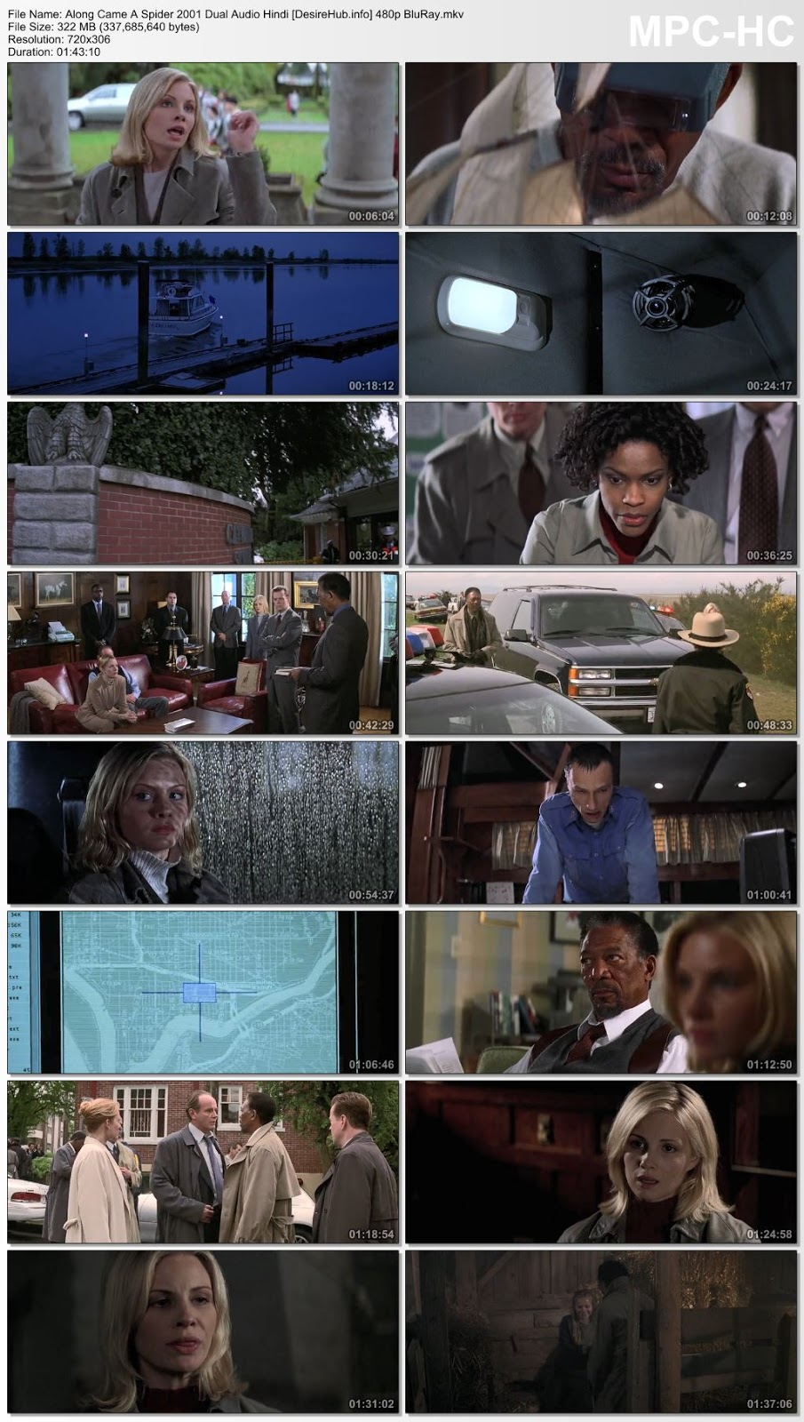 Along Came A Spider 2001 Dual Audio Hindi 480p BluRay 300MB Desirehub