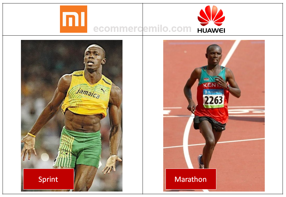 Xiaomi vs Huawei - The business approach