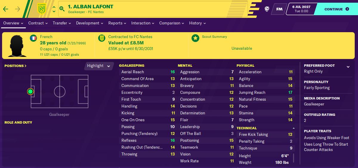 Alban Lafont: Attributes in 2027 season