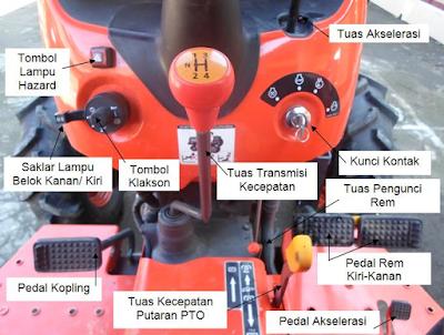Cara mengoperasikan Traktor Roda Empat