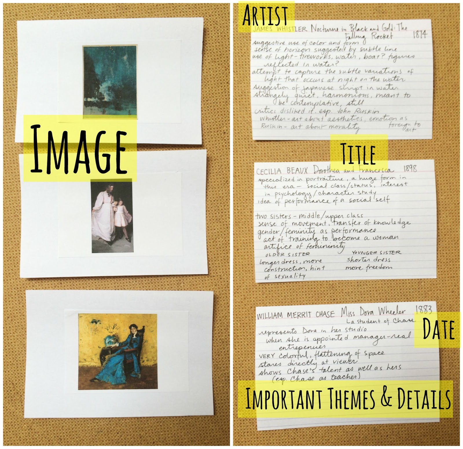 dalleva how to write art history